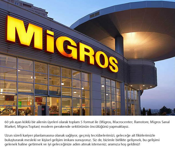 Migros Ticaret A.Ş Halkalı Bölge Mağaza Personeli