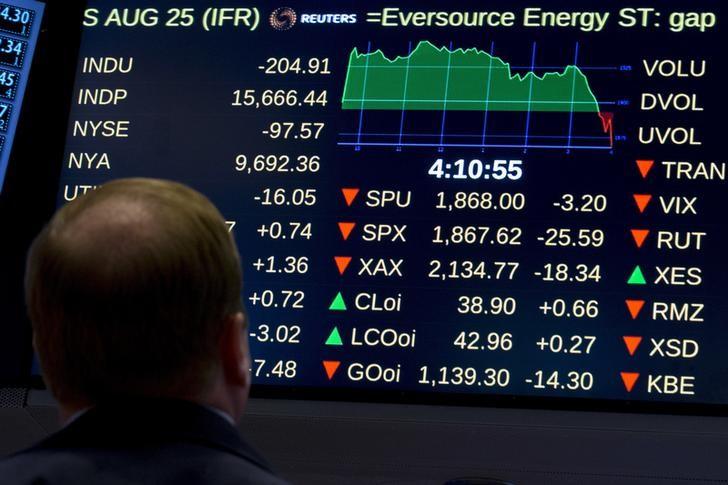 Perakende satışlar, Bitcoin ETF, Goldman raporu – Piyasalarda neler oluyor?